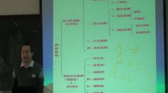 2014年天津市公务员考试深度长线名师课程行测逻辑部分课堂实录第二天